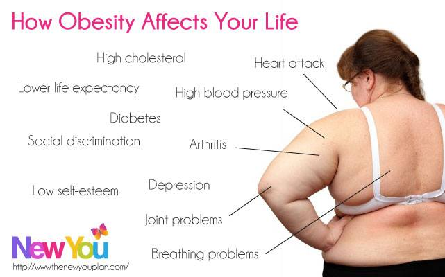 the immediate and long term negative health effects of childhood obesity
