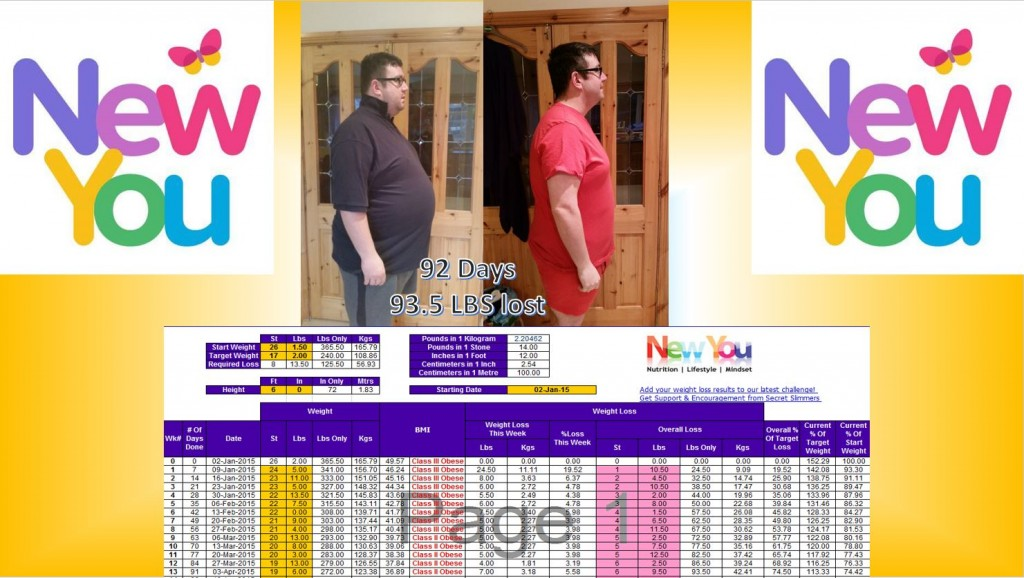 Lose weight on belly only photo 1