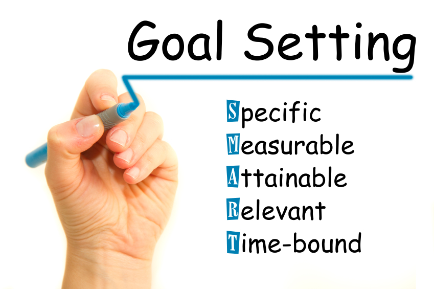 Lockes-Goal-Setting-Theory