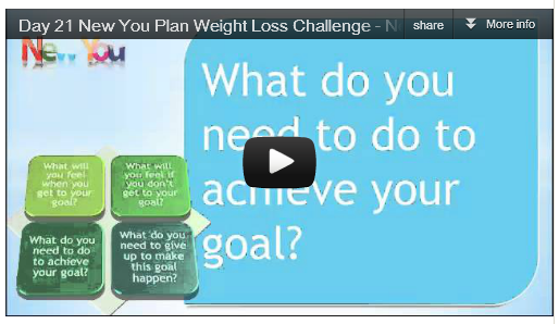 Day 21 New You Plan Weight Loss Challenge – New You Matrix FREE DOWNLOAD