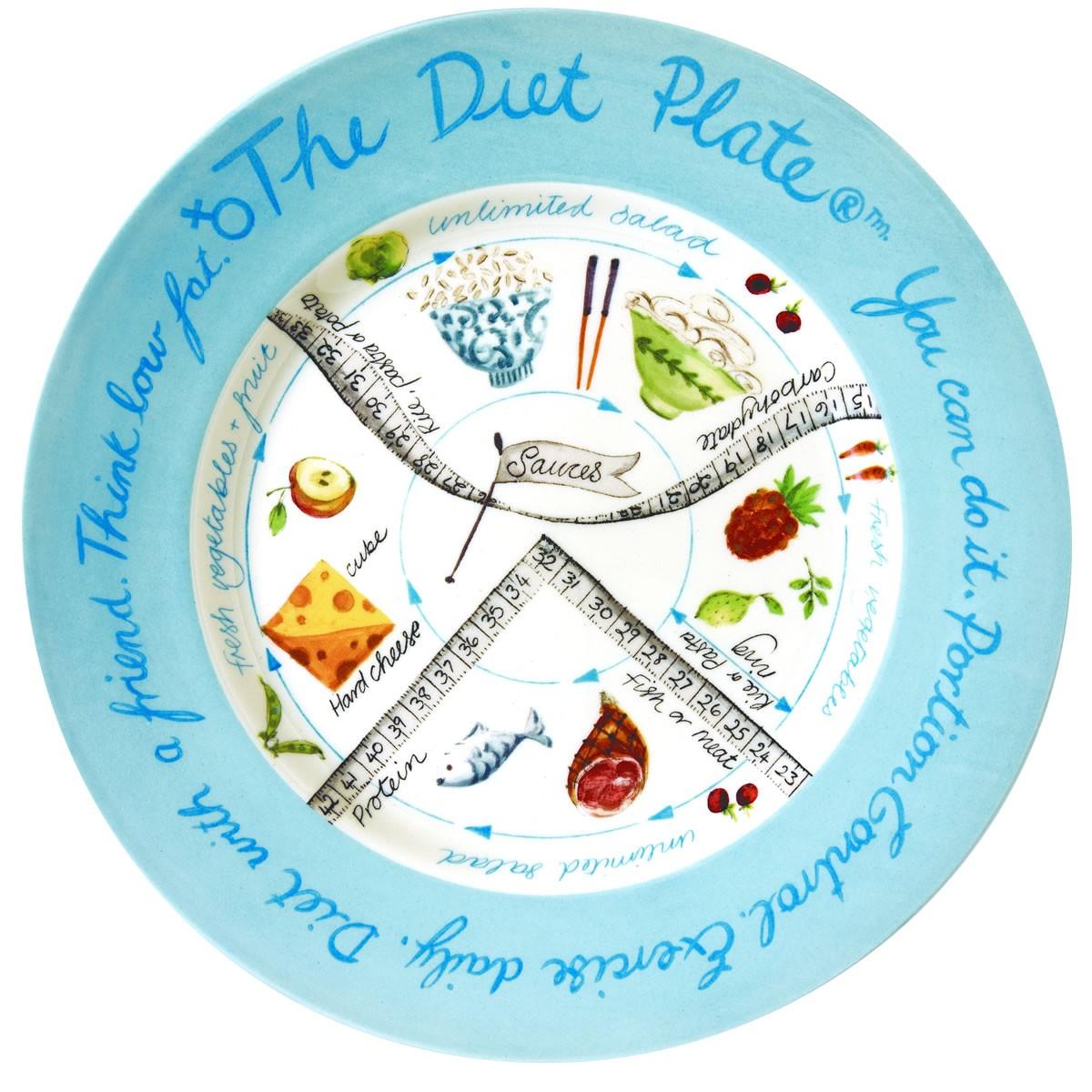 dietplate1