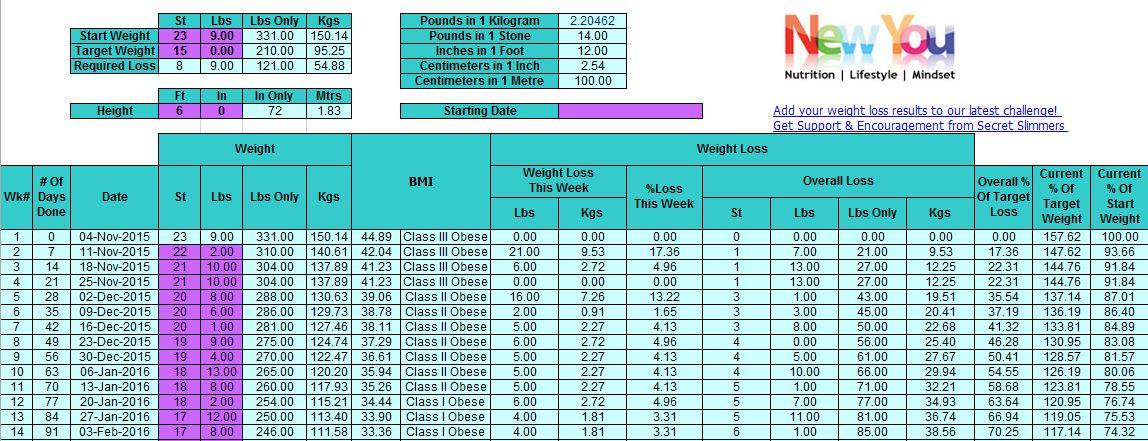 Weight loss sheet 04.02.2016